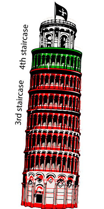 leaning tower pisa stairs scheme